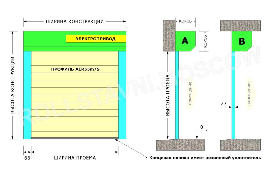 Технические данные рулонных въездных ворот с автоматическим управлением для проема шириной 2250 мм высотой 2250 мм